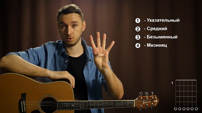 Быстрое обучение игре на гитаре
