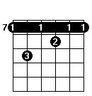 B7(barre7(v1))