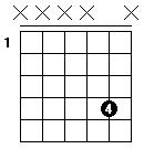 1 linii